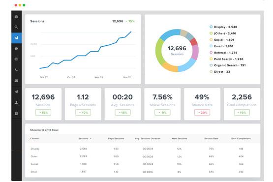 Google Analytics Pino Mannarino Stylefactory